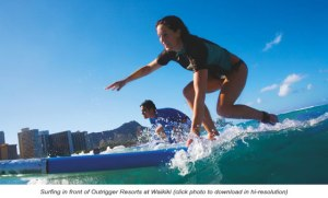 Surfing in front of Outrigger Resorts Waikiki